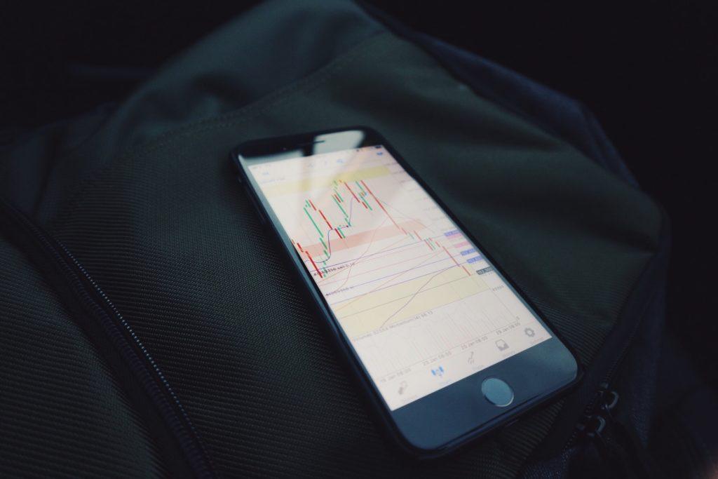 Equities Market